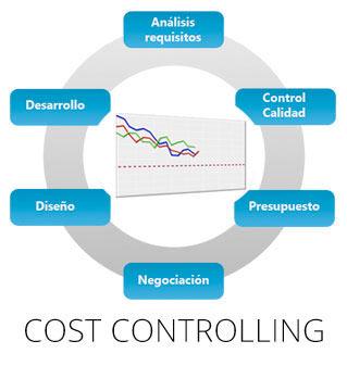 Control de costes informáticos | Evotec